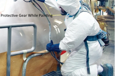 Best Protective Gear While Painting